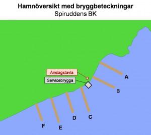 Hamnkarta